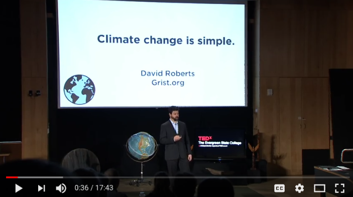 Climate change is simple